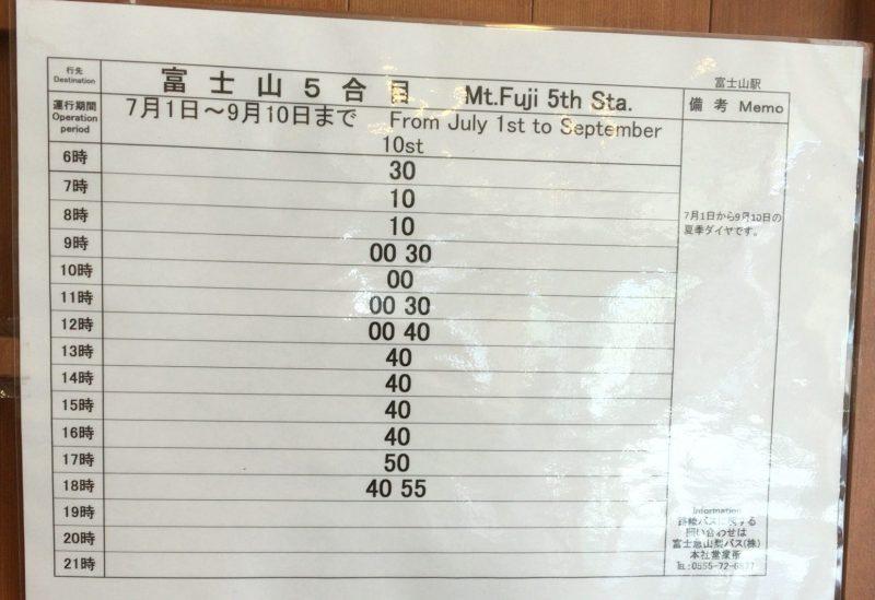 富士山駅から五合目までのバスの時刻表